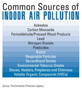 HVAC-Air-Quality-Solutions